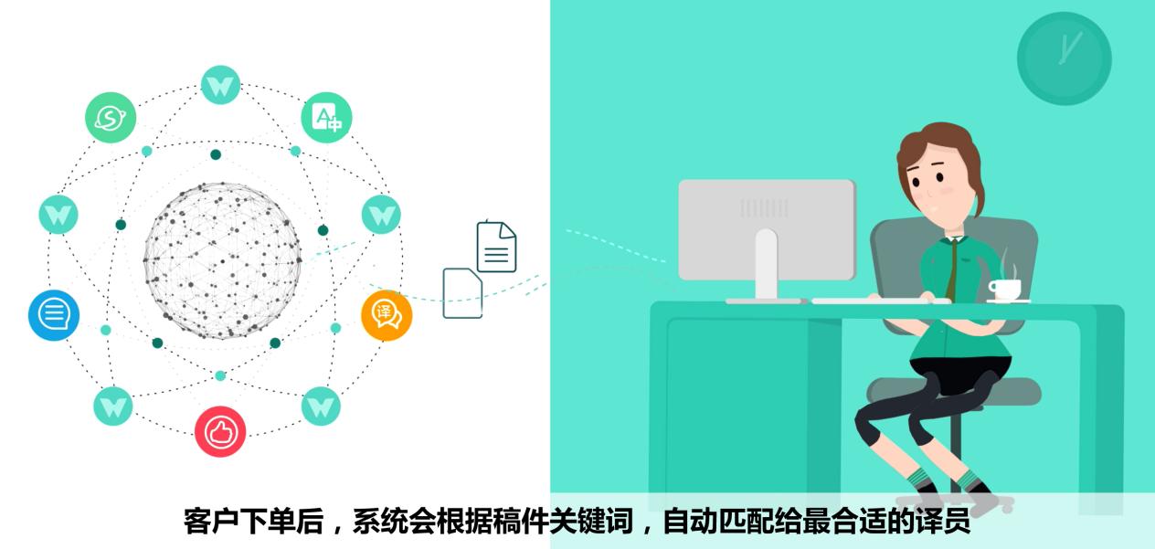语翼专业在线人工翻译平台怎么样